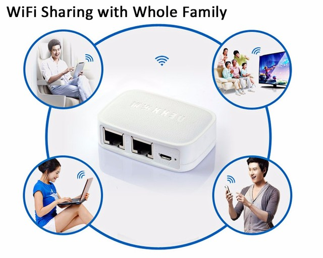 Wifi router NEXX WT3020F 300M Portable Mini 802.11 b/g/n wifi AP Repeater Wifi Bridge Wireless Router Support USB Flash Drive