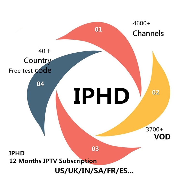 Image 3 - Подписка IPTV 4700 каналов 3700 VOD арабский Европа США канадский Африканский французский индийский латино поток Live Android m3u-in ТВ-приставки from Бытовая электроника
