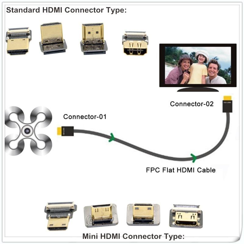 CYFPV Mini HDMI-typ C Kvinna-uttag och hane-Straight & Male-Up & - Datorkablar och kontakter - Foto 6