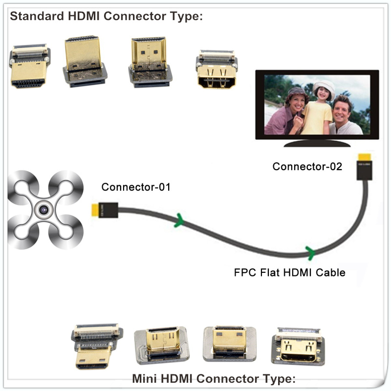 CYFPV Mini HDMI Type C Կանանց վարդակից և - Համակարգչային մալուխներ և միակցիչներ - Լուսանկար 6
