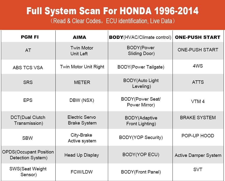 Ancel FX4000 OBD2 Diagnostic Tool OBD Auto Scanner