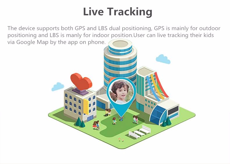 live tracking_