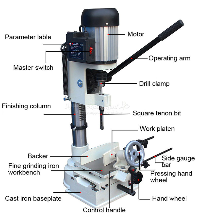Woodworking tenon machine (5)