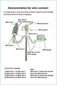 Image 3 - Профессиональная Метеостанция 100 м, термометр, датчик влажности, дождя, датчик давления, с ПК, солнечная энергия, беспроводной метеологический центр