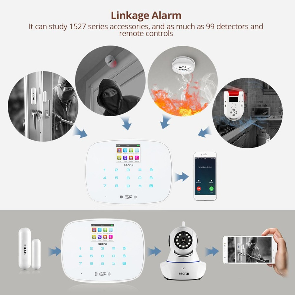 G19 TFT Color Screen GSM Alarm System Wireless Detector Digital Dual Core Technology Infrared Detector Import Sensors