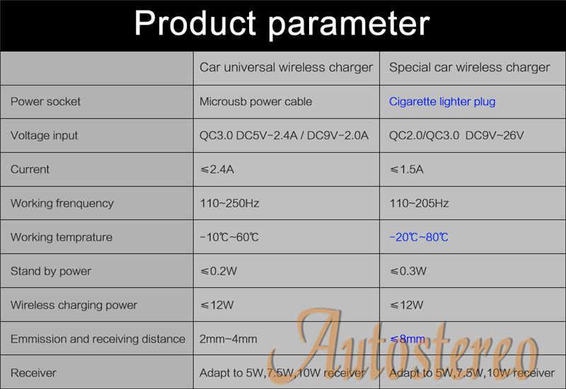 Cargador inalámbrico para coche QI para Toyota Camry 2016-2018 infrarrojo inteligente de carga rápida inalámbrica para el soporte del teléfono del coche para iphone LG