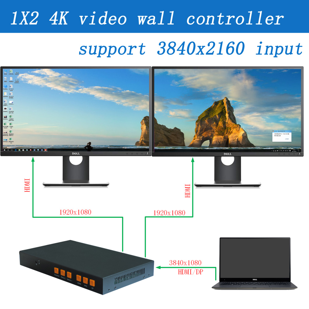 4K 1x2 Video Wall Controller For 2 Display Units, Input Resolution Up To 3840x1080@60HZ, 2 HDMI Output Resolution 1920x1080