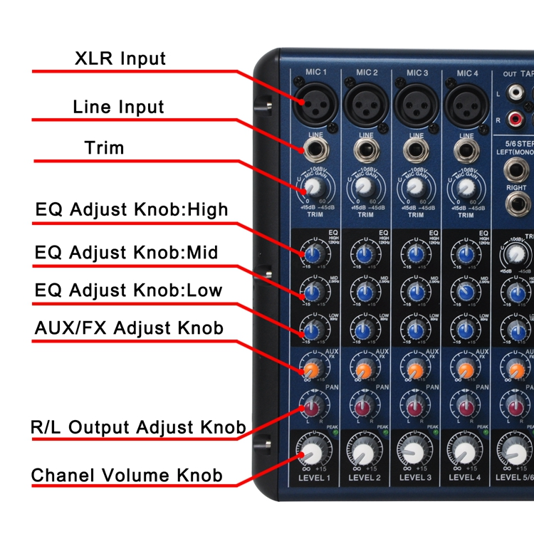 SMR8  31  Audio Mixer