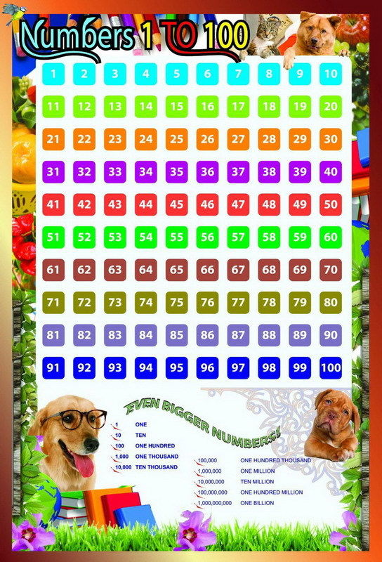 Popular math posters free buy cheap math posters free lots for Buy posters online cheap