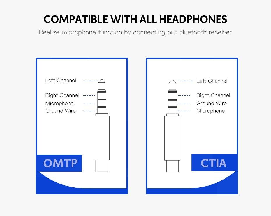 Ugreen aptx ll receptor bluetooth 5.0 adaptador