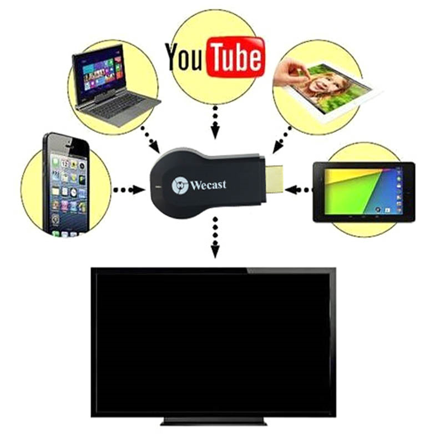 C2 OTA Miracast DLNA WiFi Display Receiver Dongle Airplay HDMI 1080P Wireless Adapter for Cell Phone PC Tablet to HDTV