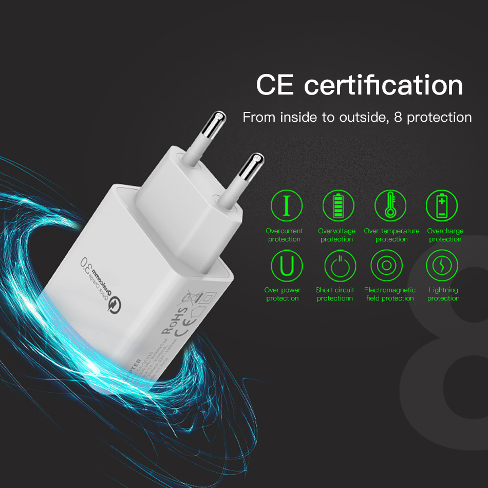 !ACCEZZ 18W Quick Charge 3.0 Fast Charging 3A EU Plug Wall Mobile Phone USB Charger Adapter For iPhone Samsung Xiaomi Huawei (9)