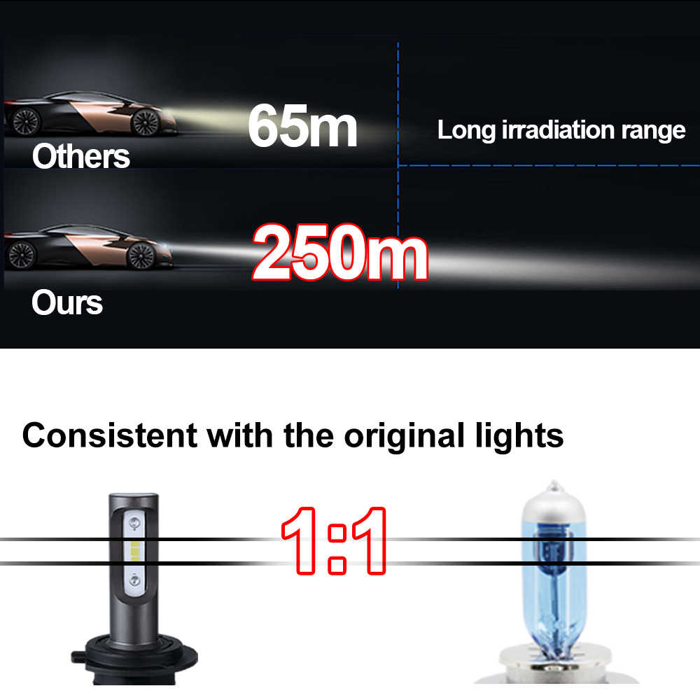 LED Car Headlight 12V 6500K 12000Lm 72W H4 H11 Auto Fog Light For Suzuki Vitara/Verona/Swift/Sidekick/Samurai/Reno/Kizashi/Carry