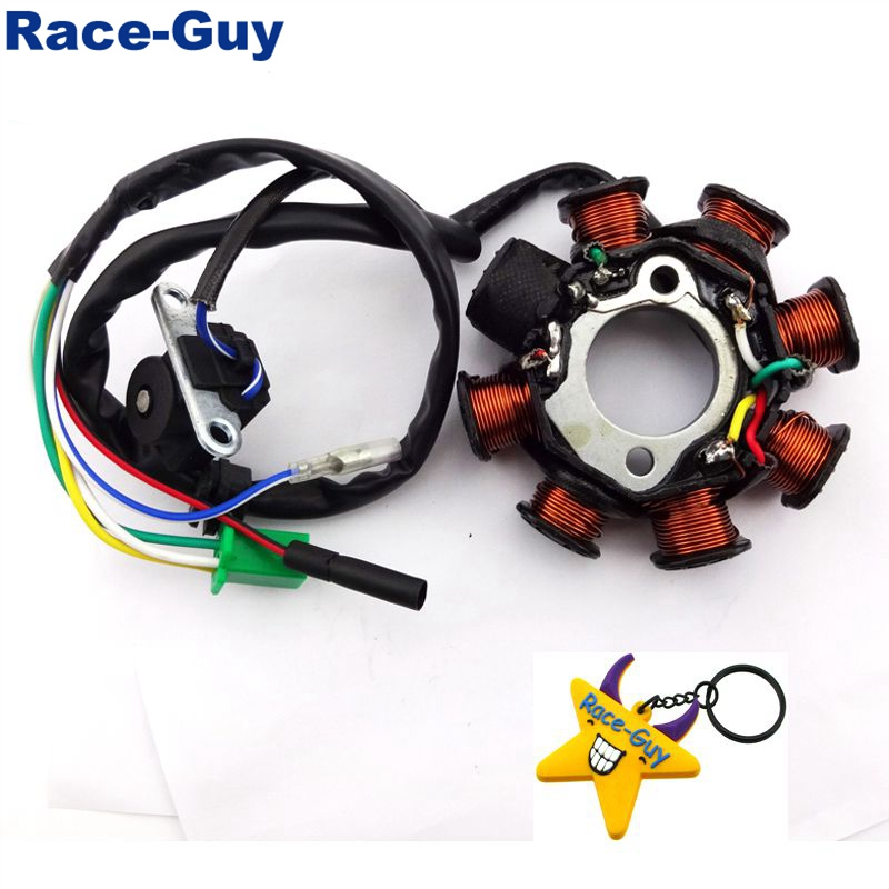 JRL Complete Scooter Engine Gasket Set for Chinese GY6 150cc Motor Engine