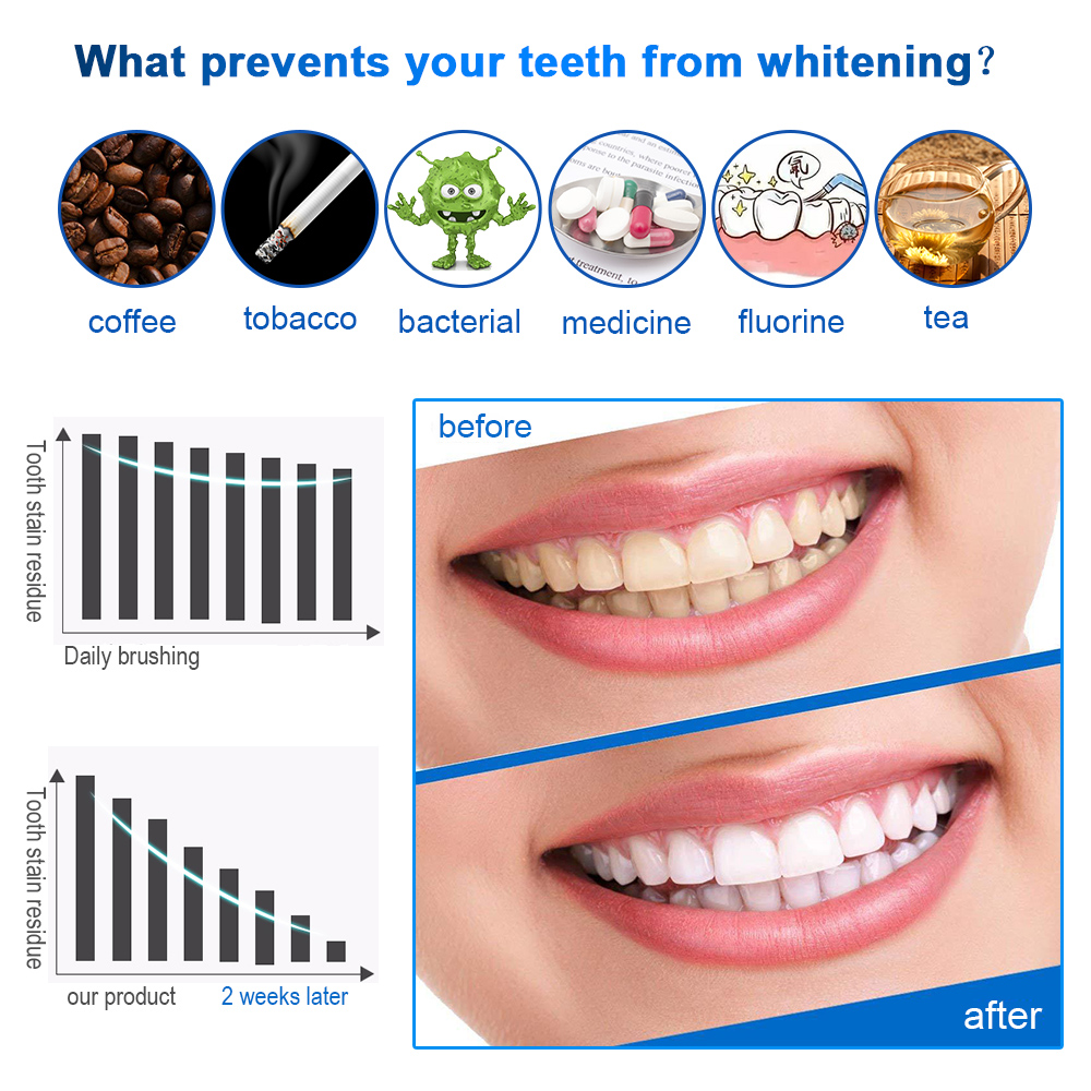 Image 5 - 28Pcs/14Pair 3D Advanced Teeth Whitening Strips Stain Removal for Oral Hygiene Clean Double Elastic Dental Bleaching Strip-in Teeth Whitening from Beauty & Health