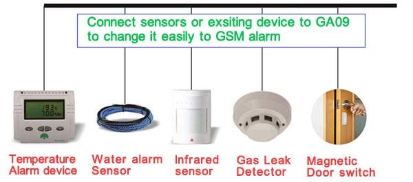 China alarm wireless Suppliers