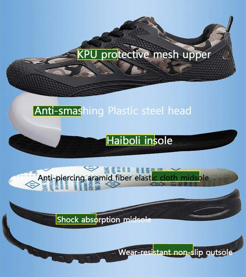 New-exhibition-Men-Steel-Toe-Safety-Shoes-Casual-Breathable-Work-Sneaker-Anti-piercing-aramid-fiber-Protective-Footwear-tenis (12)