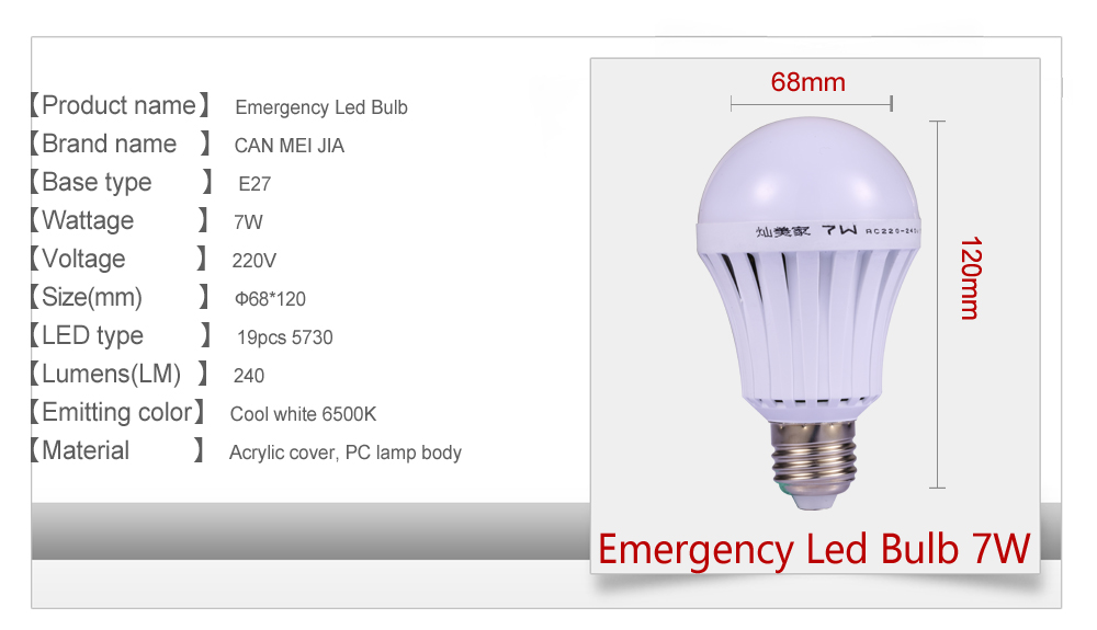 Also What I Mean Is The Whole Supply Of Electricity Off Familly Instead You Put Bulbs Switch