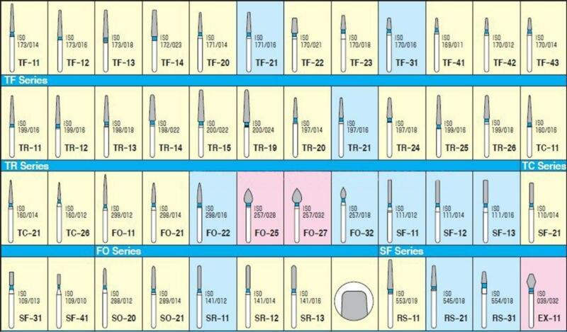30gab (10Box) Zobu Diamond Burs TR-62C Pulēšanas urbjmašīna - Mutes higiēna - Foto 4