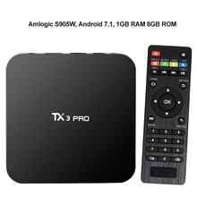 Amlogic S905W Quad Core Android 7.1 Smart TV Box 1GB RAM 8GB ROM TX3 Pro 4K Streaming Media Player Wifi Set Top Box Mini PC 2017