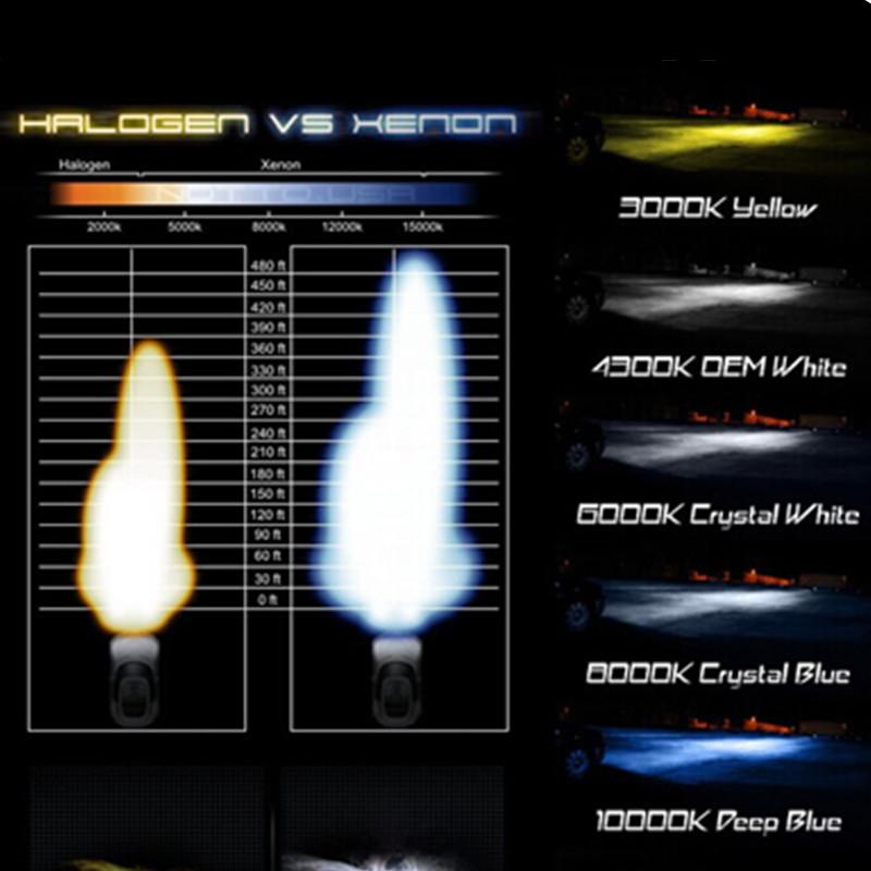 cnlight hid bulbs_