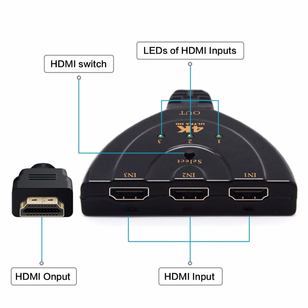 BESIUNI 4K*2K 3D Mini 3 Port HDMI Switch 1.4b 4K Switcher HDMI Splitter 1080P 3 in 1 out Port Hub for DVD HDTV Xbox PS3 PS4