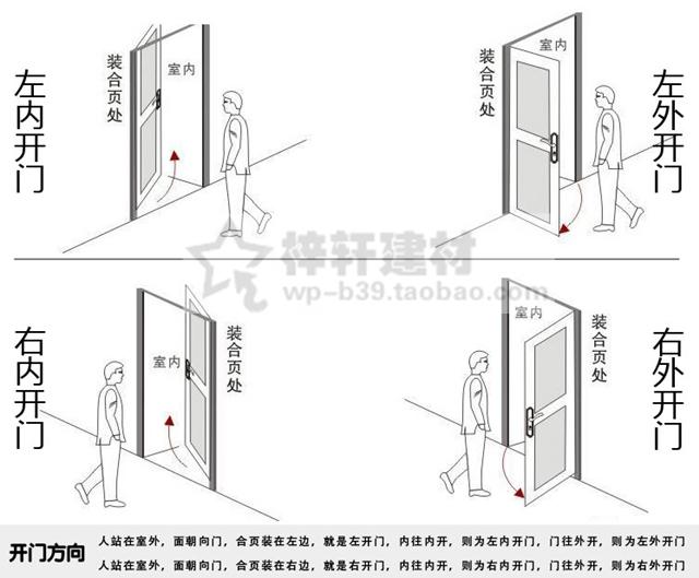 AFS security lock handle Maxim's security door handle double