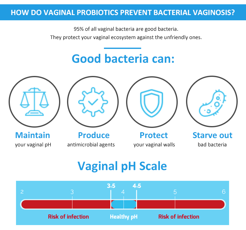 Interesting Facts About Vagina