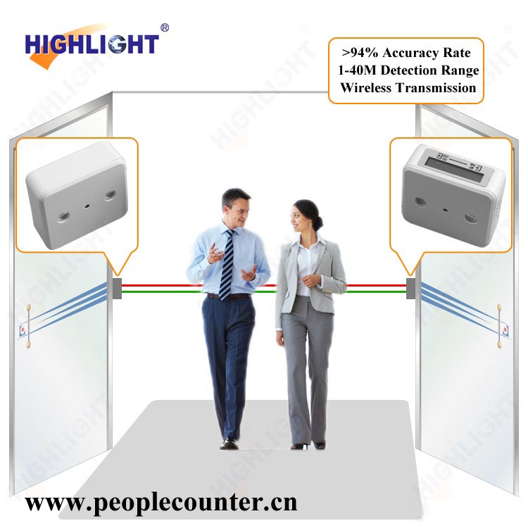 Highlight Hpc005 Infrared Wireless Ir People Counter