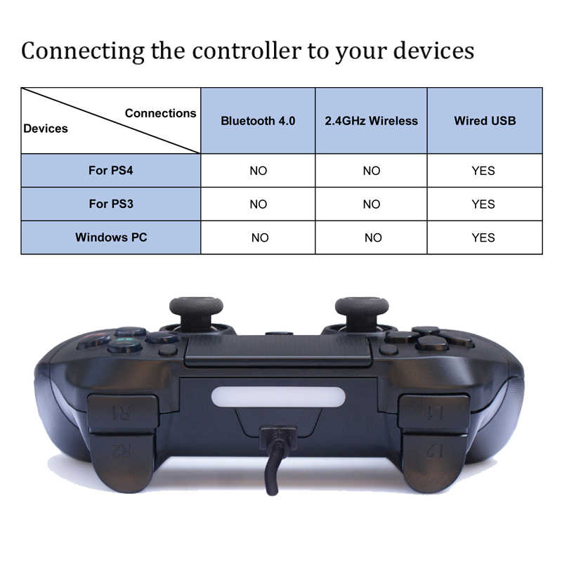 Wired USB Controller For PS4 For PS3 For PC Win7/8/10 For Playstation 4  Joystick For Dualshock 4 Gamepad