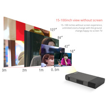 Portable Mini Projector 2000Lumens Sync Wired Display For 1080P Home Theater With HDMI USB TF