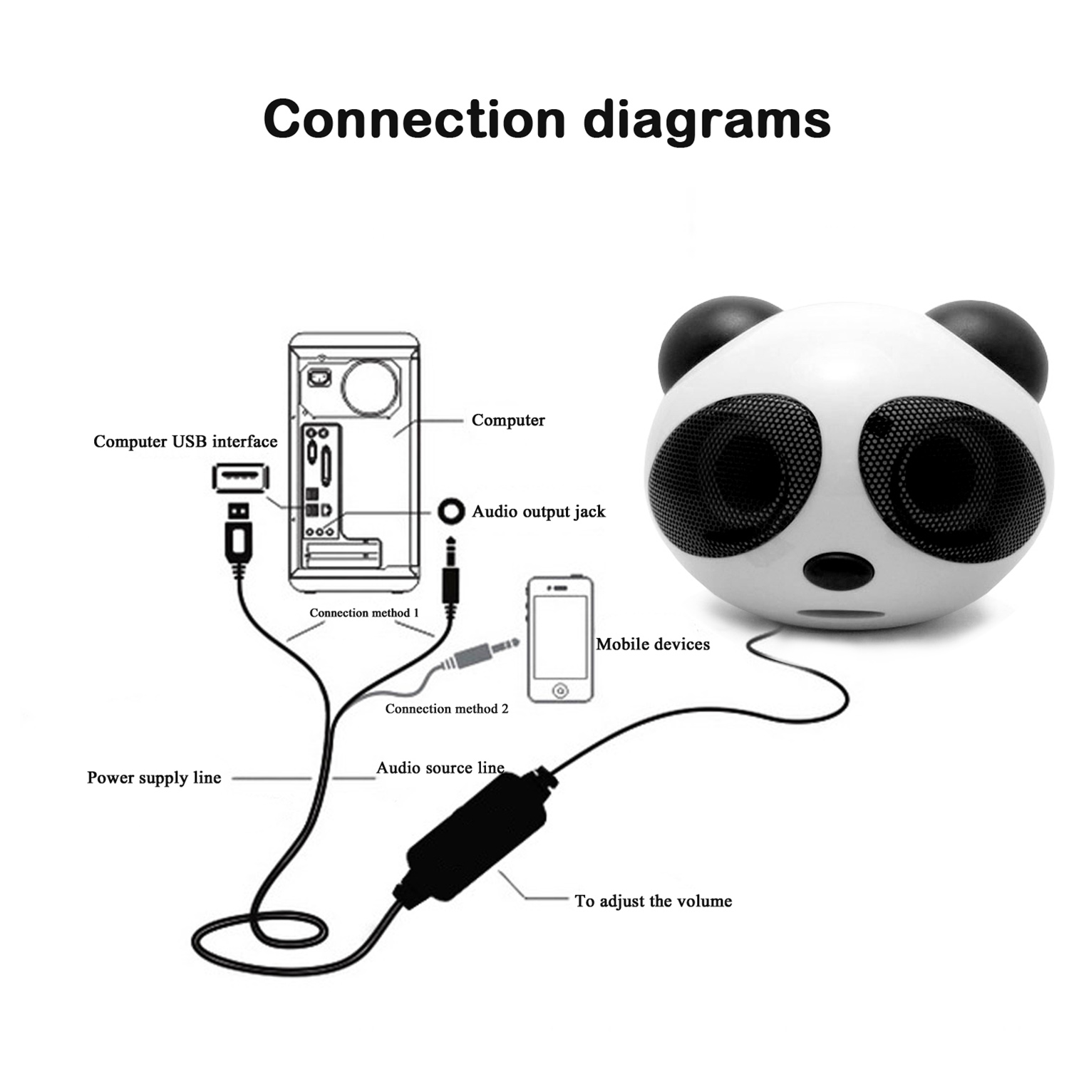 Cute Cartoon Mini Subwoofer Stereo Panda Usb Speaker Pc Computer Power Supply Diagram Speakers Loudspeaker Voice Box For Smart Phone Laptop Notebook In Portable From