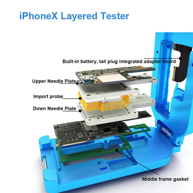 JC TX-BAS iPhone X Layered Motherboard Tester Fixture No Battery No Tail Plug One Button Boot Quick Brush