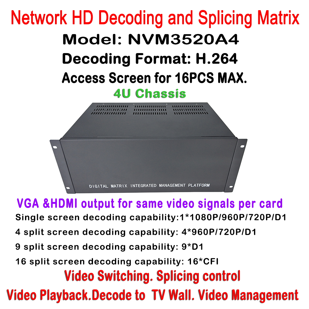 16ch pantalla HD IP Cámara switch Matrix 4U gestión inteligente de vídeo CCTV onvif hdmi salida vga