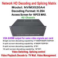 16ch screen HD IP Camera switch Matrix 4U Intelligent CCTV Video management onvif hdmi vga output