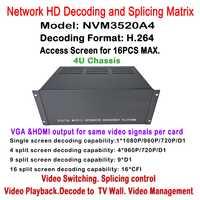 Pantalla 16ch HD IP Cámara interruptor matriz 4U inteligente CCTV Video gestión onvif hdmi vga salida
