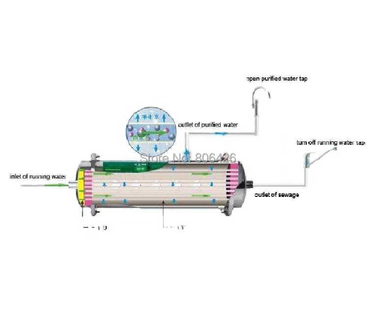 3000 л/ч очиститель воды UFwater/очиститель воды Wholehouse/фильтр для водопроводной воды в сочетании KDF и 0,01 микрон UFmemebrane (127 диаметр)