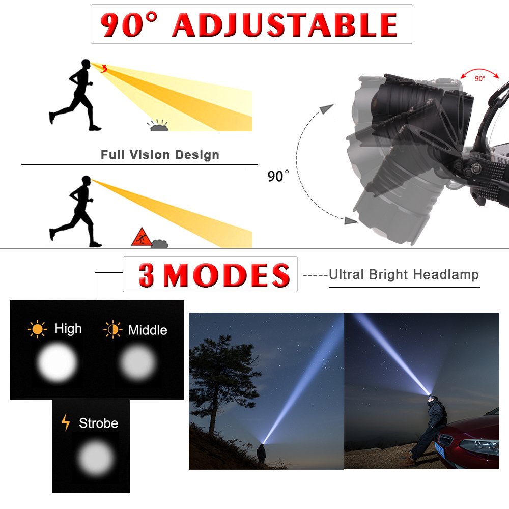 cheapest LED USB XML 2x L2 Headlight Waterproof Head Flashlight Torch Portable LED Head Lamp 18650 Rechargeable Outdoor Light Camping