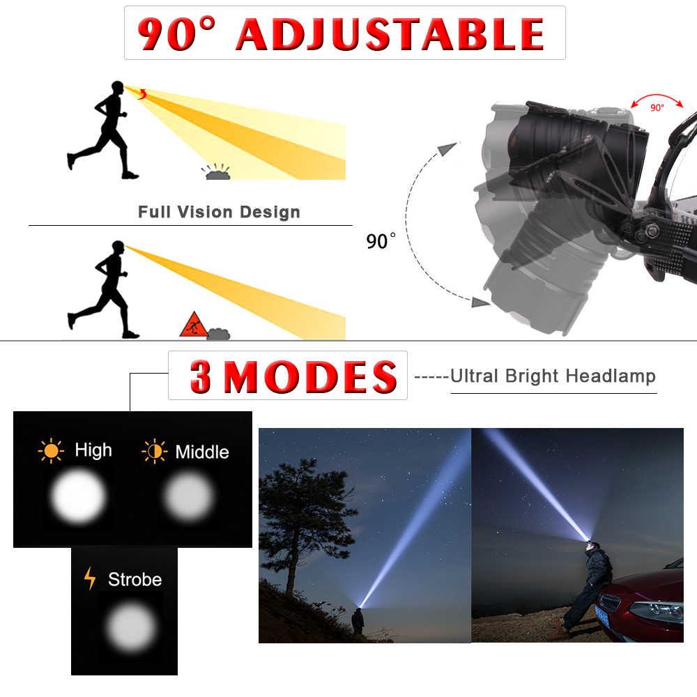 7000 Lumen XHP-70.2 led Scheinwerfer Angeln Camping scheinwerfer High Power laterne Kopf Lampe Zoomable USB Fackeln Taschenlampe 18650