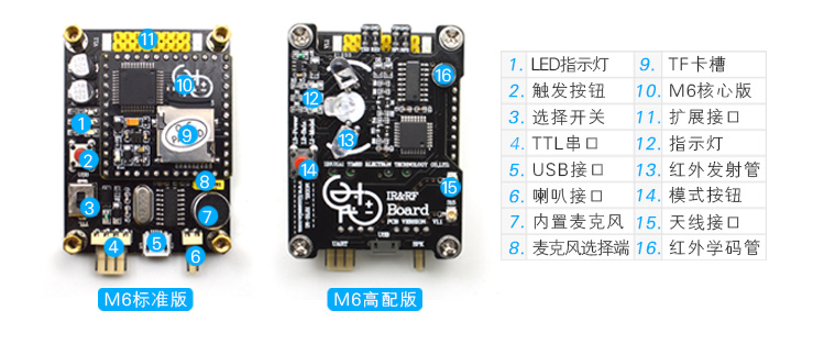 Speaker Independent Voice Recognition Module Long distance