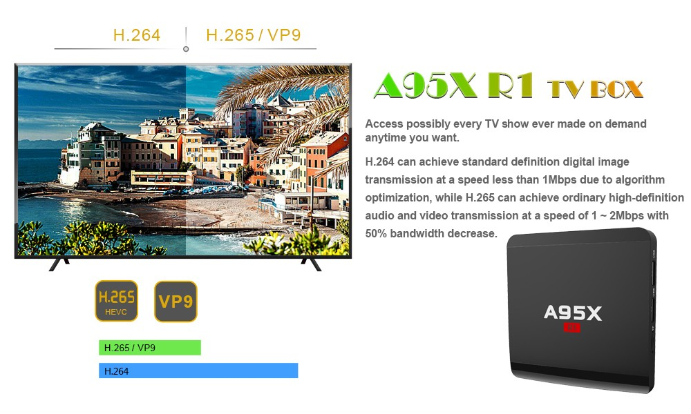 H.265 IPTV French Arabic QHDTV PRO Subscription 12 Months A95X Smart Android 7.1 TV Box Europe Belgium French Arabic IPTV Box (5)