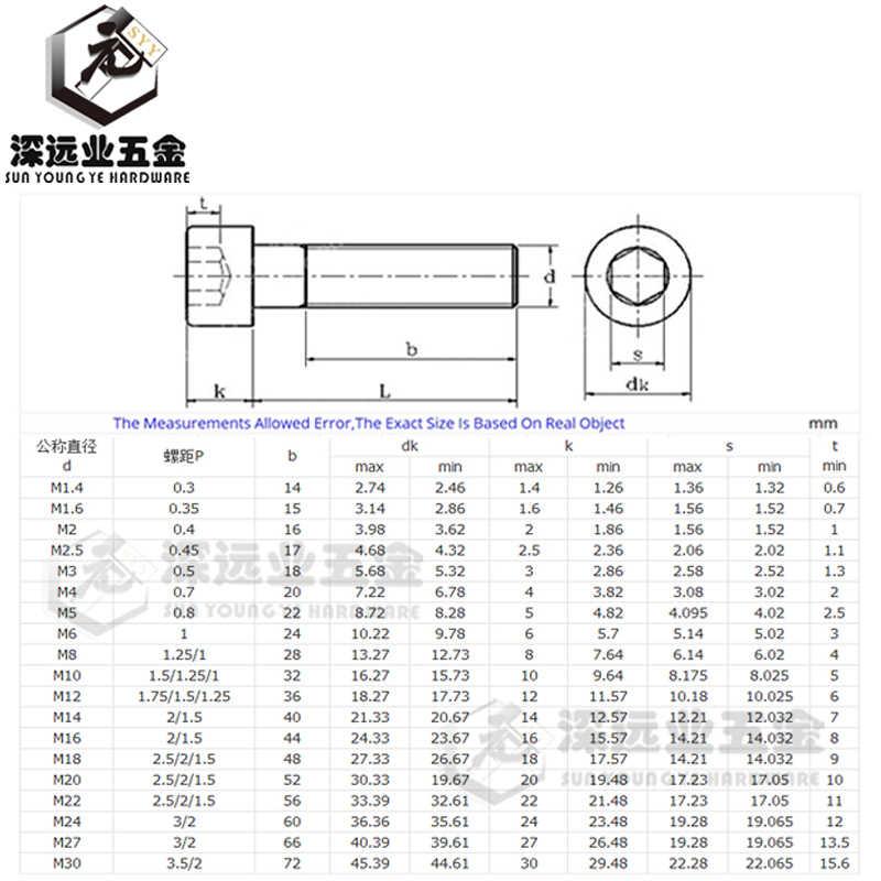 DIN912 M2 M2.5 M3M4M5M6M8M10M12M16 六角ソケットヘッドキャップねじローレットヘッド 304 ステンレス鋼インナー六角ソケットボルト