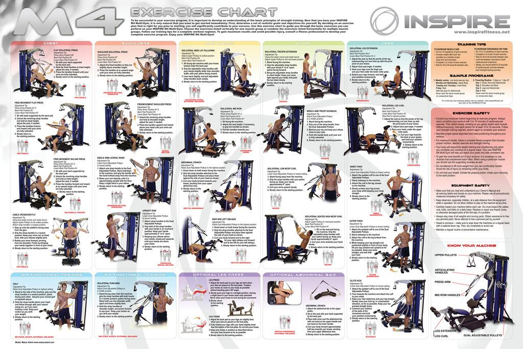 Adidas Multi Gym Workout Chart Pdf