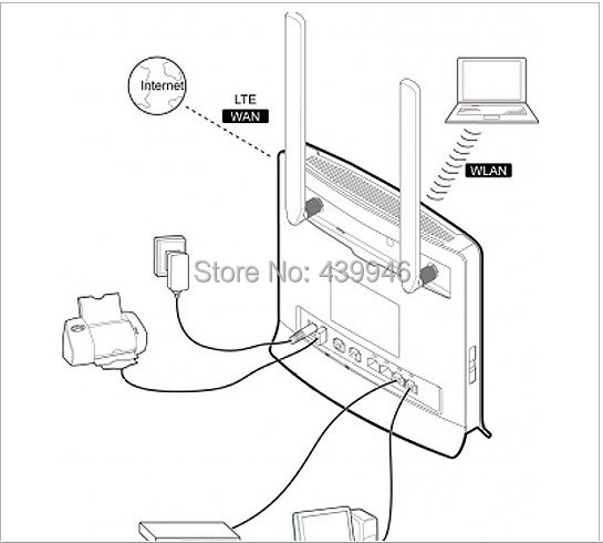 unlocked huawei b593 3G/4G LTE wireless network router CPE