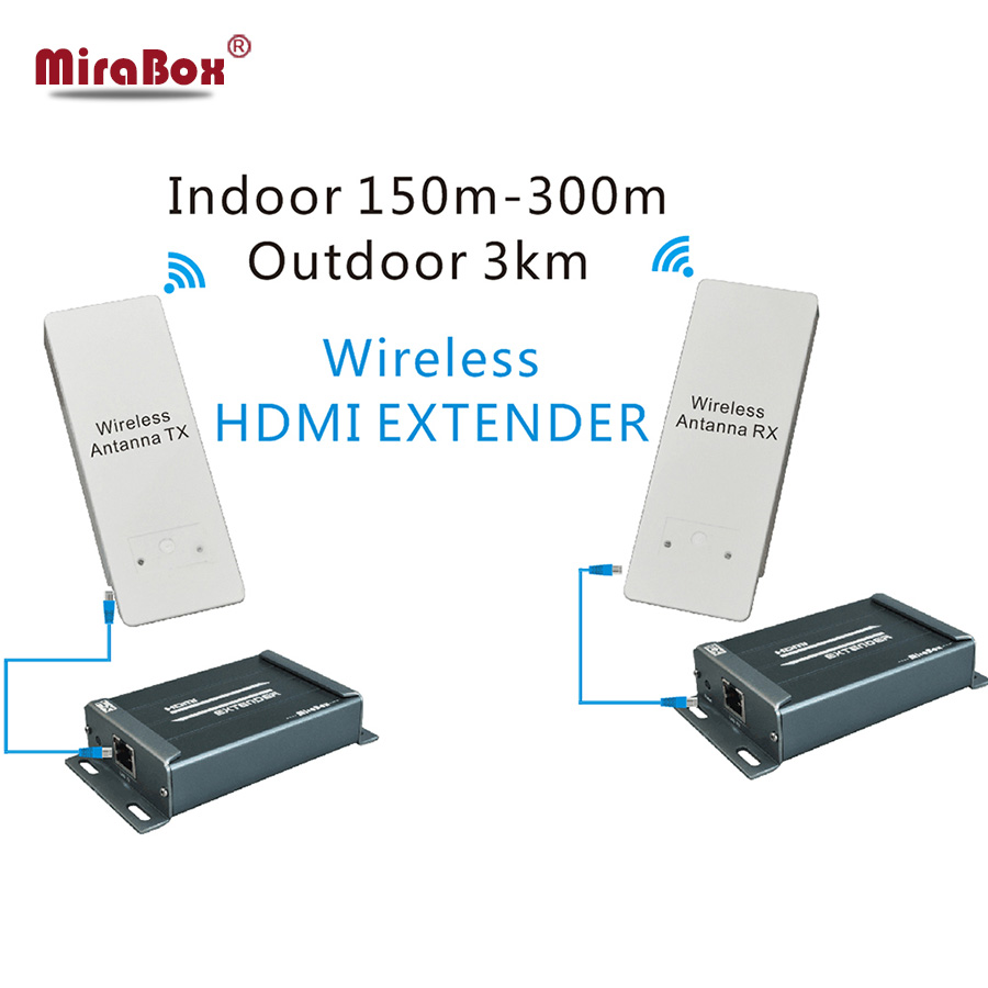 Wireless Transmitters And Receivers: 1080P Wireless HDMI Extender 5.8GHZ Support Max 3KM