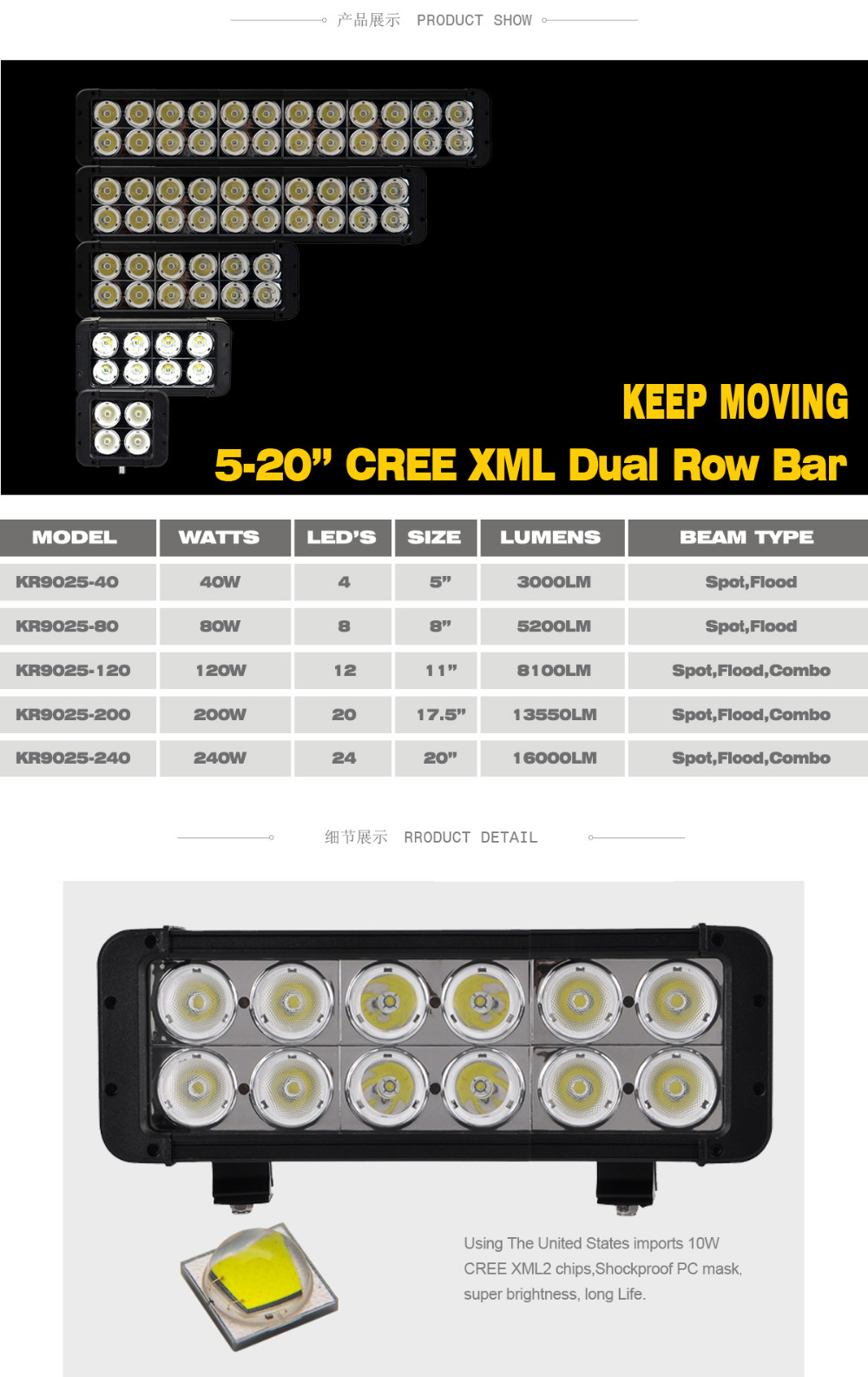 DUAL-ROW-10W-LED-OFFROAD-02