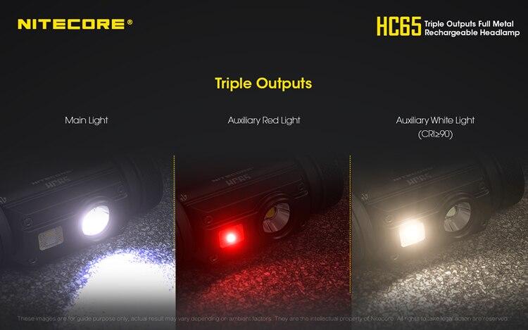 headlight waterproof