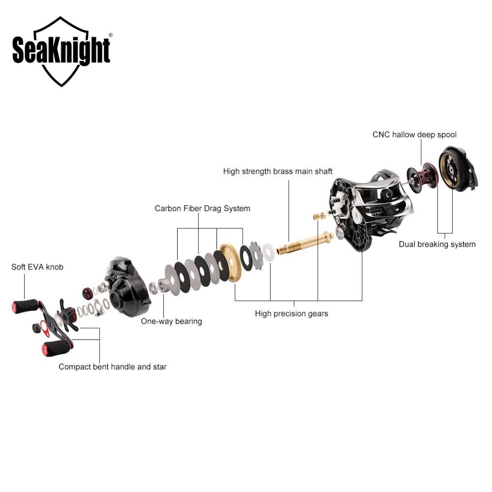 seaknight baitcasting катушка вайпер кошки 6.3:1/7.0:1 высокого скорость кошки РБА baitcasting рыболовная катушка Centro и магнит термин система вызывает РБА 7.5 кг/16.5 кг perth силу рыболовных снастей