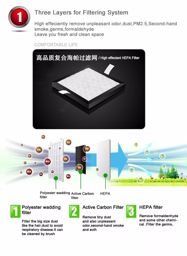 משלוח חינם 1PC חדש STR-AP005A 5W 220-240V פלזמה ו-אניון מטהר אוויר לבית/משרד טיהור קשת חשמלית נקייה