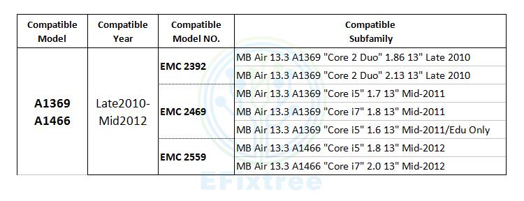 Macbook Air A1369 A1466 10-12